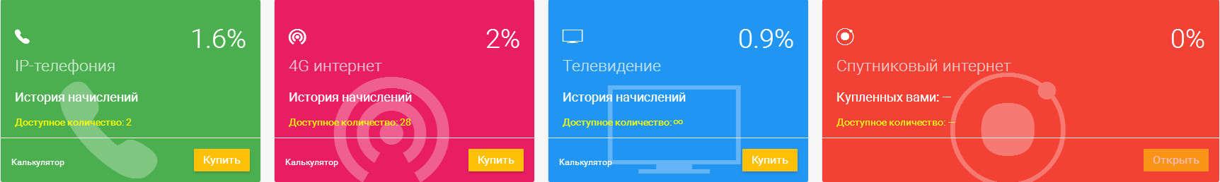 Telecomfin тарифные планы инвестиционные планы контракты