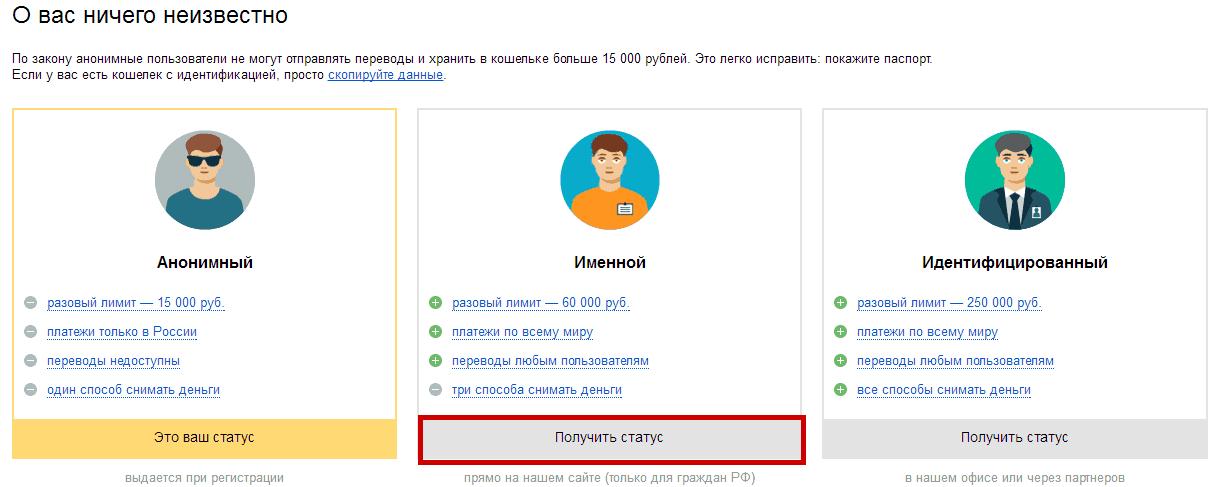 Изображение - Регистрация кошелька яндекс. деньги Statusy-v-yandexe