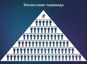 chto-takoe-finansovaya-piramida