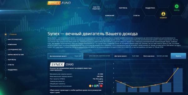 Synex Fund - Отзывы и обзор SNX