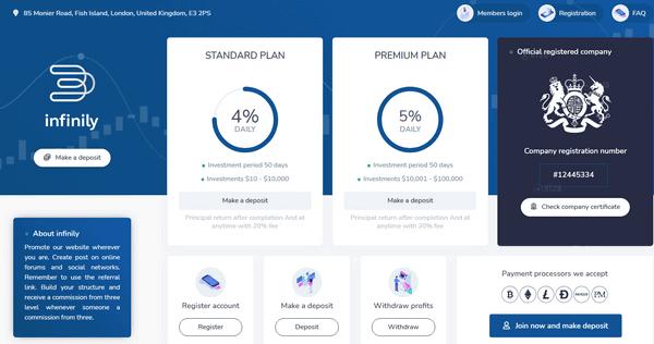 Infinily net – Отзывы и обзор (Бонус 4% + Защита вкладов, фонд от $1000)